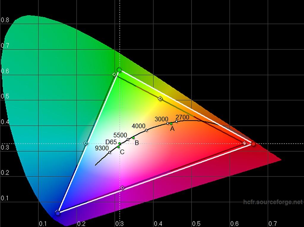 Sony VPL-HW65 - Farbraum BT