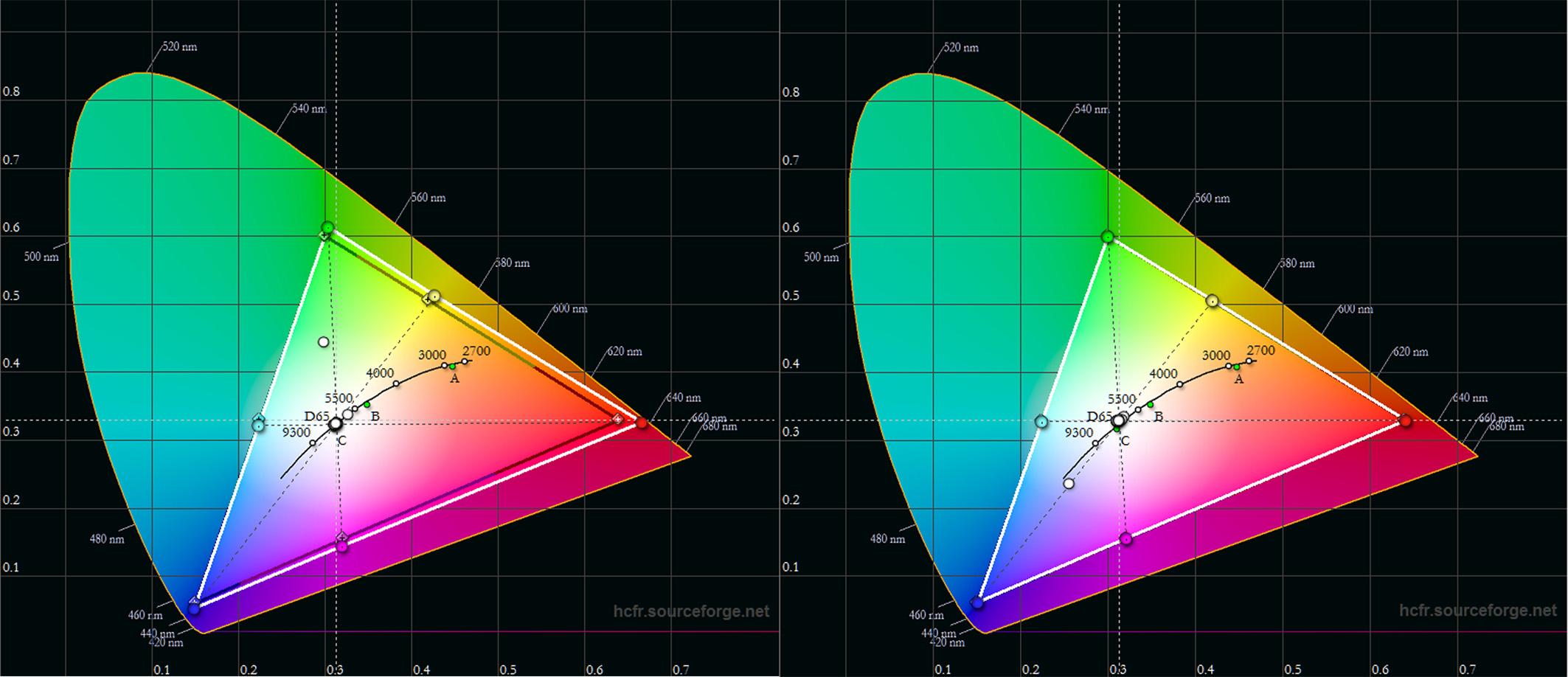 Sony VPL-VW550 - Messung - Farbraum Bildmodus Referenz - links ab Werk - rechts kalibriert
