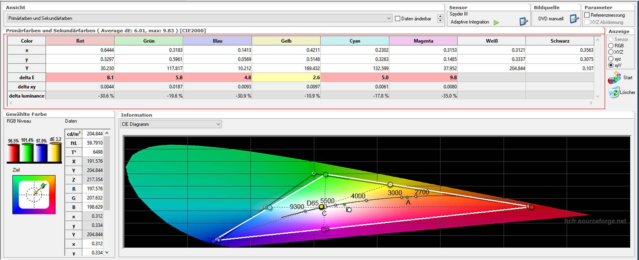 BenQ W1070+W - Messungen - kalibriert