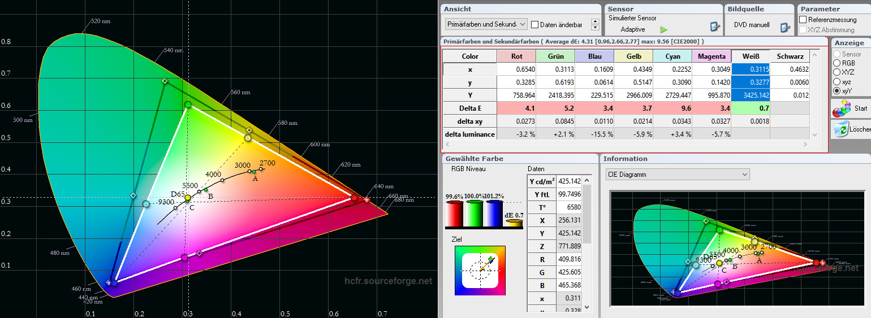 Prim Rfarben test acer vl7860 kompakter 4k laserprojektor für 3999 michael b rehders