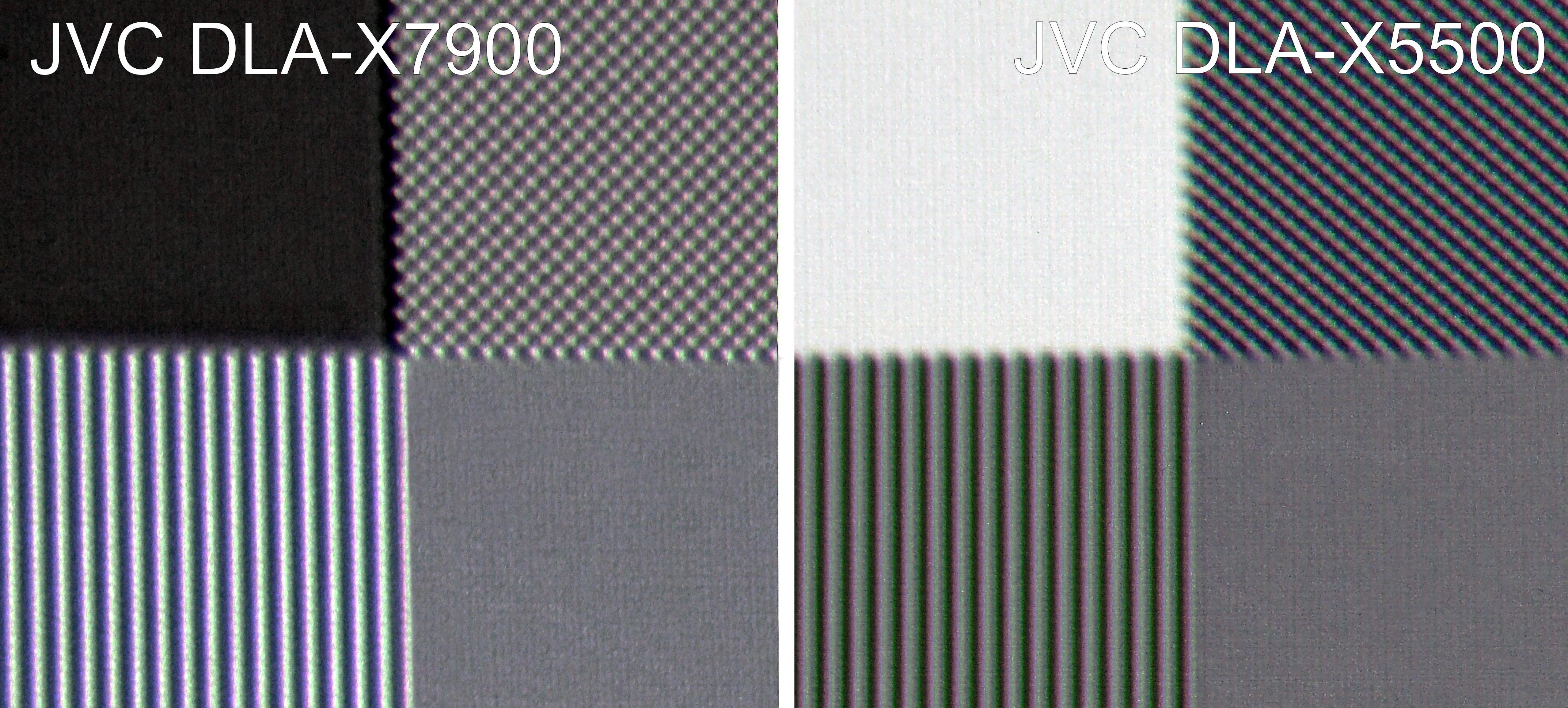 UHD-Pixelauflösung: Oben links enthält das Testbild ein Schachbrettmuster in UHD-Pixelauflösung. Der JVC DLA-X7900 besitzt e-Shift-5 und der DLA-X5500 die Version e-Shift-4.
