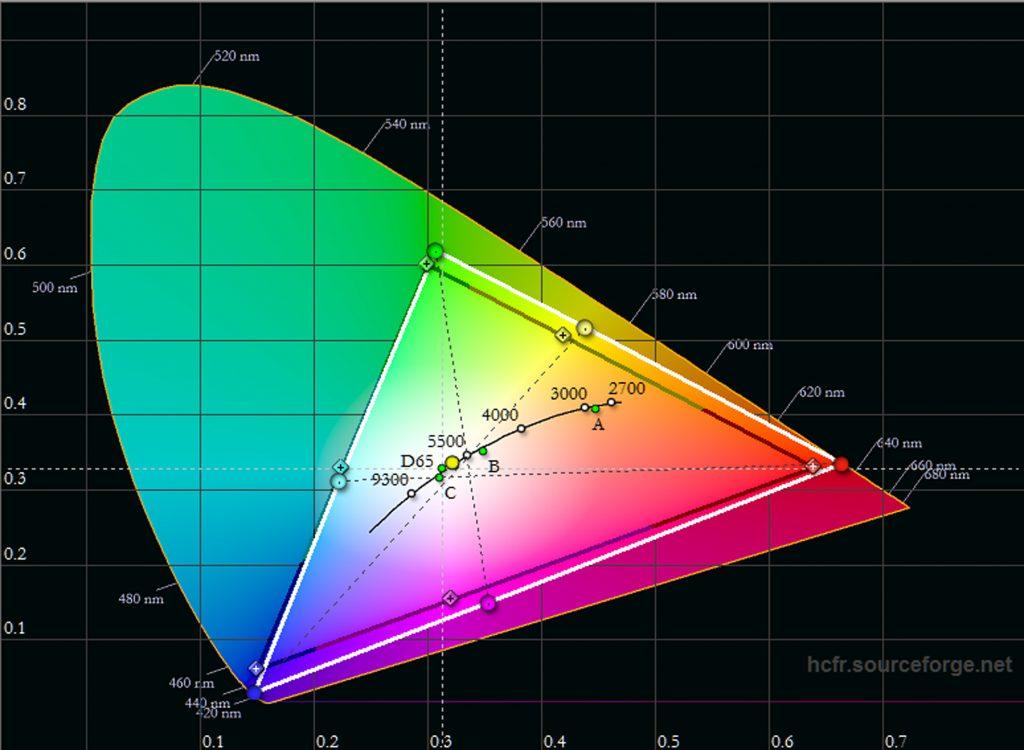 bildmodus-dynamik-mit-lp-filter-farbraum-mit-c4h-werten