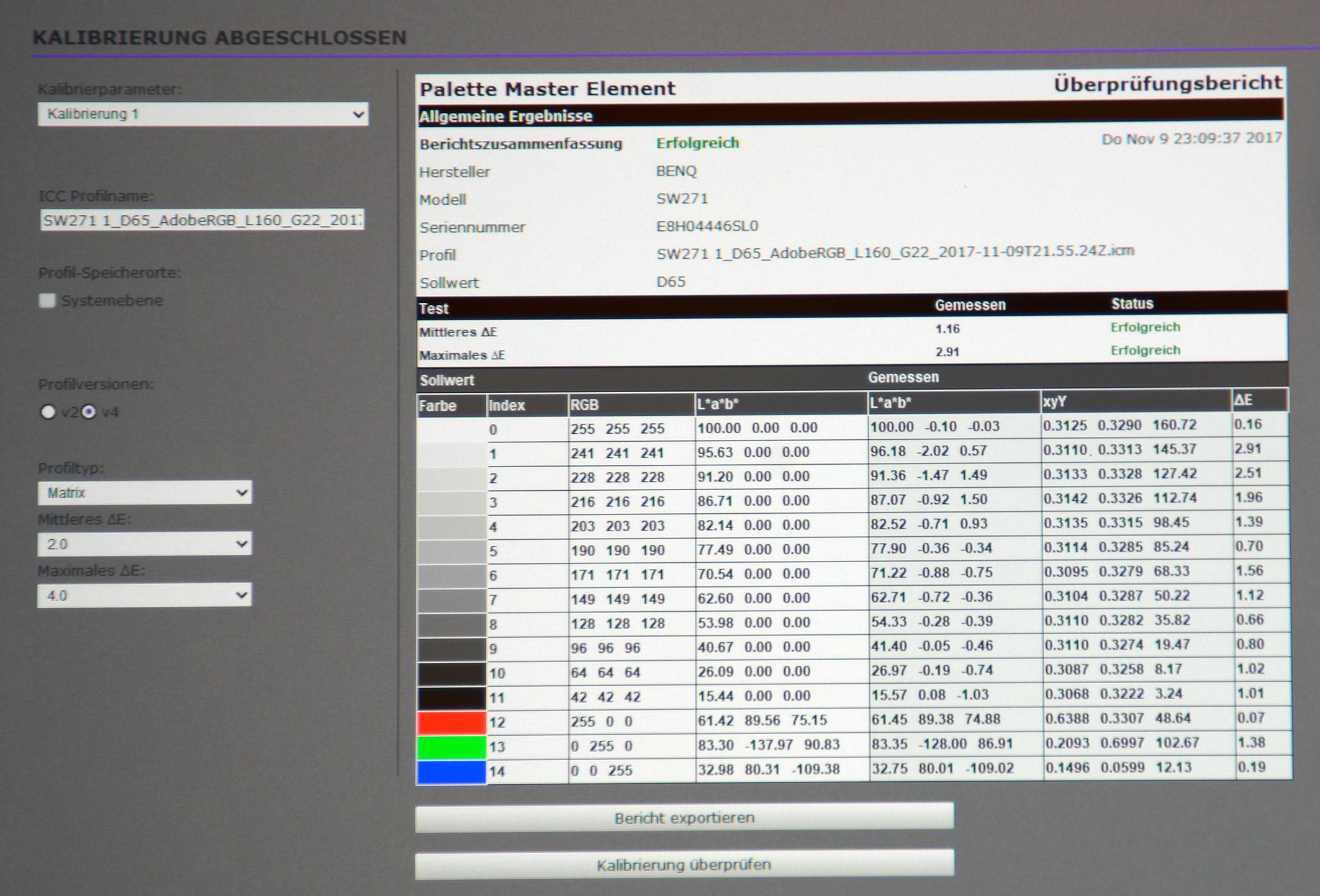Nach der Hardware-Kalibrierung werden alle Messwerte aufgeführt. Die Delta-E-Werte der Primärfarben fallen fantastisch aus, so das präzise Farben gewährleistet sind.