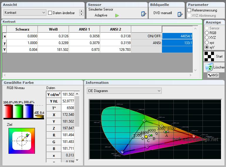 08 - WS Spalluto LS 7 Black Diamond - Messung Wohnzimmer - Kontrast - LS 7 Black Diamond kalibriert