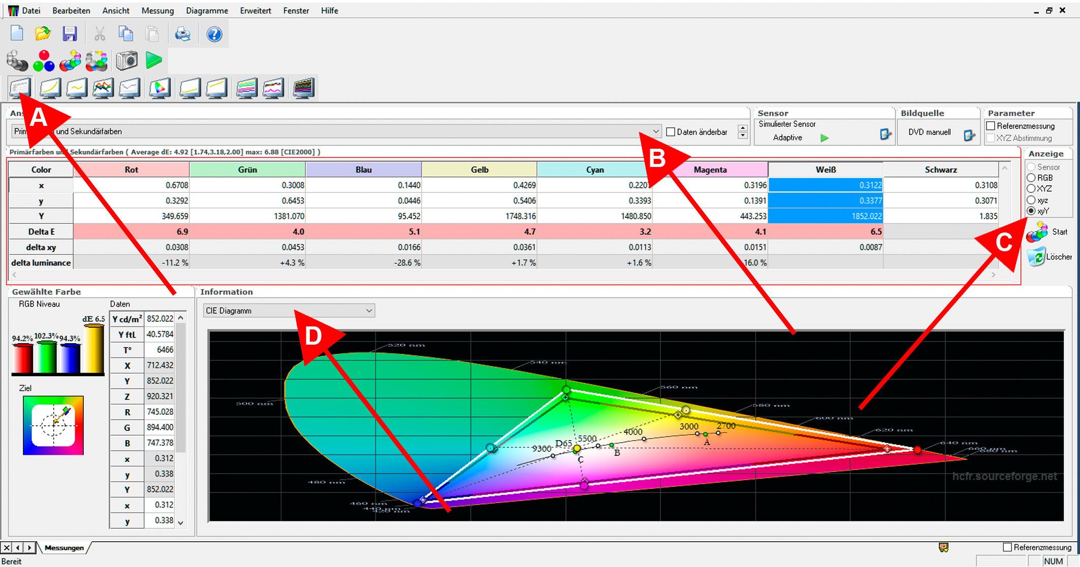 A: Auf Tabelle in der Diagrammleiste klicken B: Primär- und Sekundärfarben auswählen C: xyY anklicken D: CIE Diagramm aufrufen