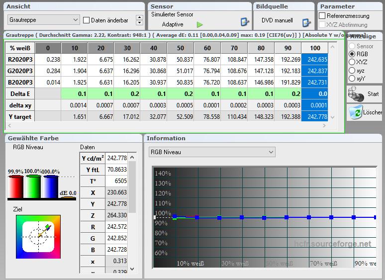 sRGB: Die Tabelle gibt Aufschluss über den Graustufenverlauf, nachdem der Monitor auf Maximalhelligkeit eingestellt ist. Weitere Änderungen habe ich nicht vorgenommen. Auch hier sind alle Delta-E-Werte im grünen Bereich und weisen vorzügliche Ergebnisse über alle Helligkeitsabstufungen aus. RGB Niveau und Farbtemperatur – besser geht es einfach nicht mehr!
